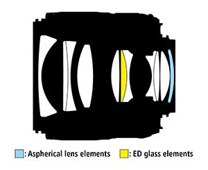 asperical-lens-element-and-ED-glass-element